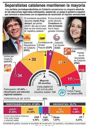 eleccion_cataluna_02.jpg